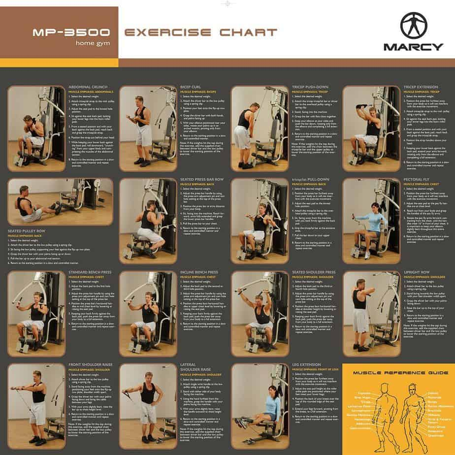 marcy home gym exercise guide