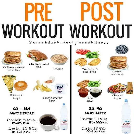 Workout Diet